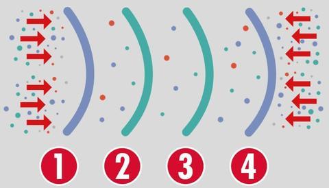 NanoMask24_schichten-1024x585_480x480